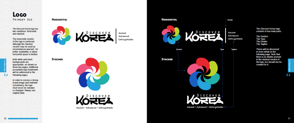 Discover Korea: pages 70-71